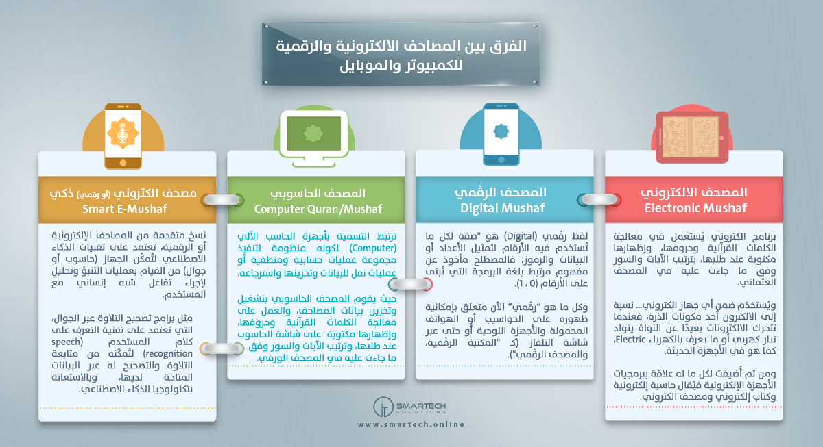 الفروق-بين-المصاحف-الرقمية-والالكترونية